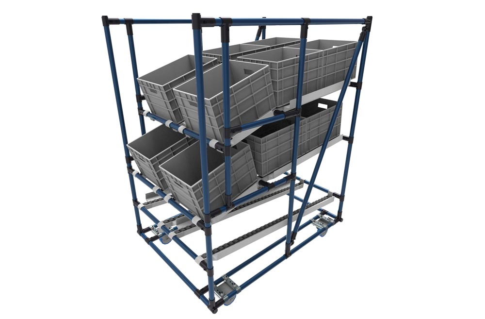 What to Look For When Purchasing Flow Racks