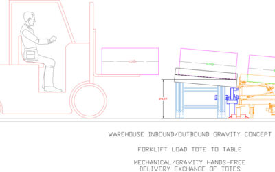 Warehouse section view for Forklift Delivery
